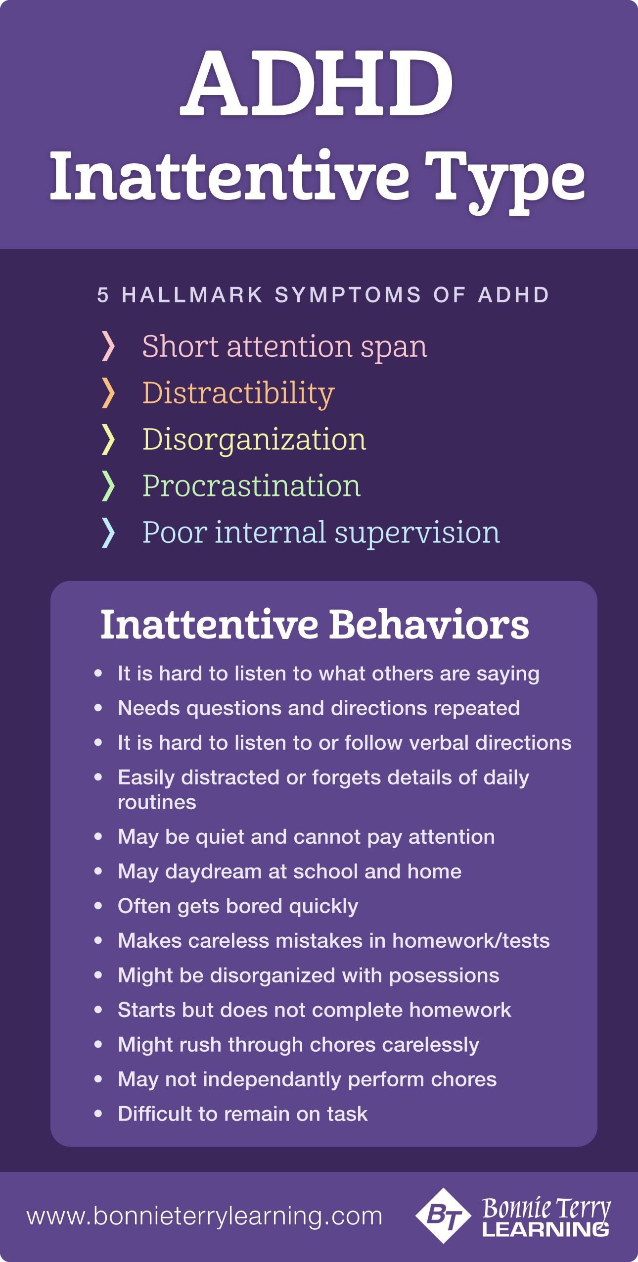 ADHD Inattentive Type