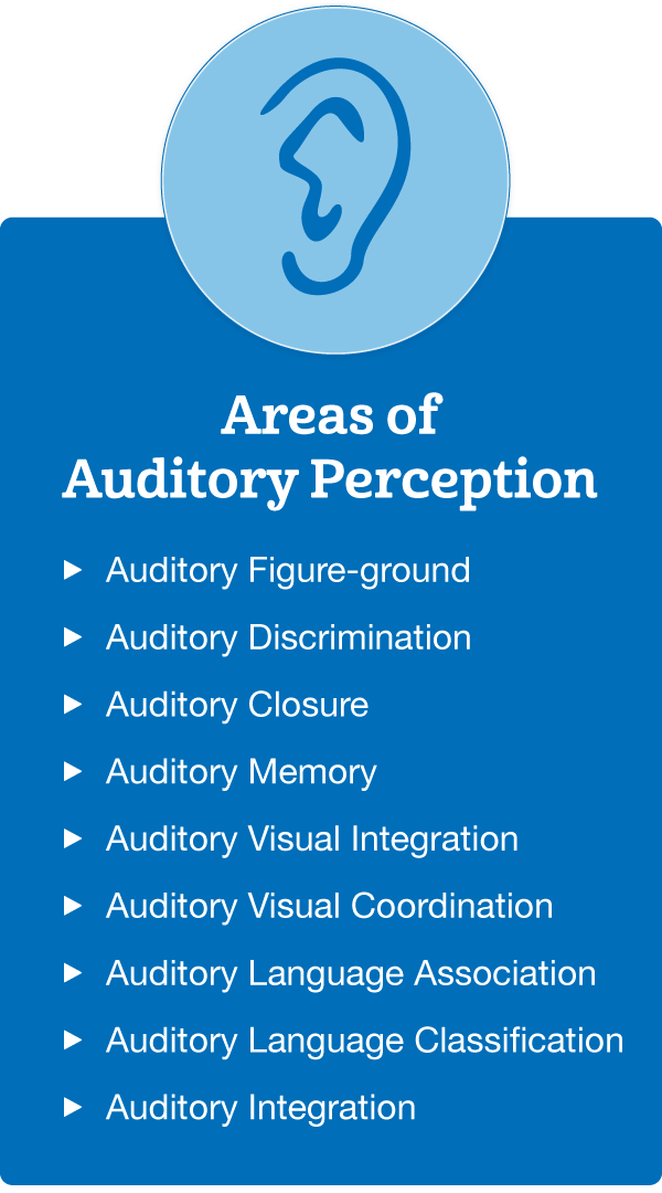 Areas of Auditory Perception Spelling