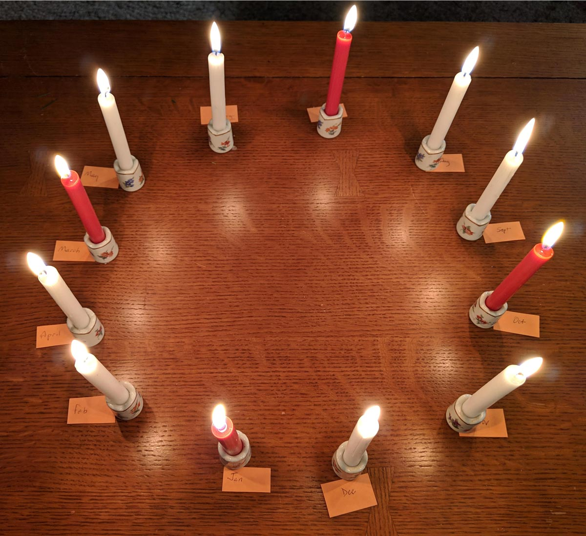 New Year's Family Activities - Candle Countdown