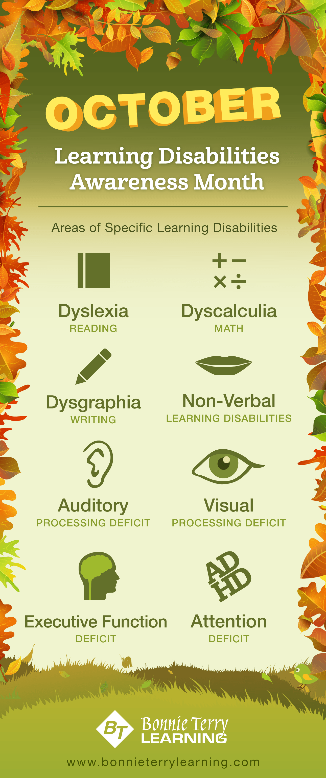 Types Of Learning Disabilities >> Learning Disabilities Awareness Month October