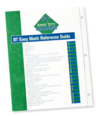 math homework help, learning Math Addition, Subtraction, multiplication, division percents